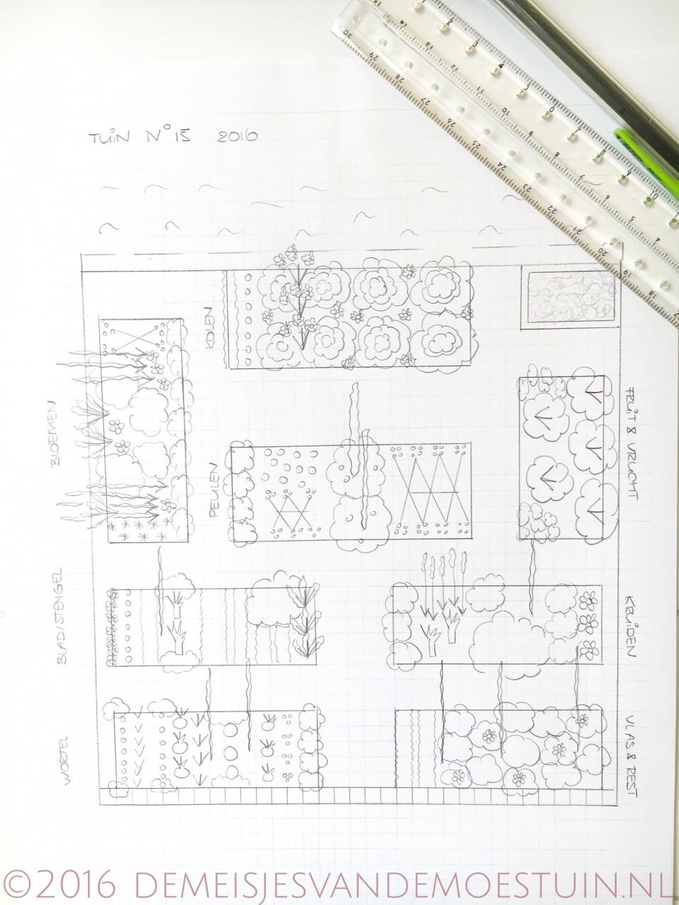 hoe maak je een teeltplan voor je moestuin?